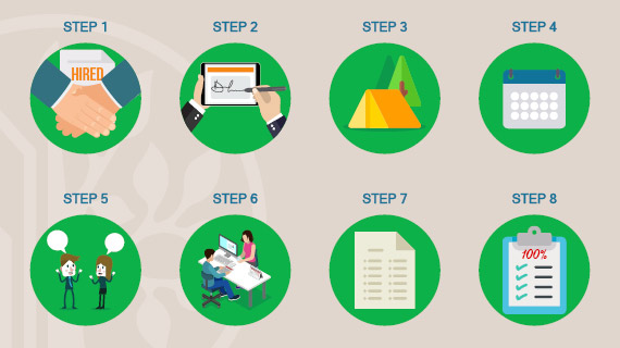 Create an efficient summer camp staff training agenda with these tips.